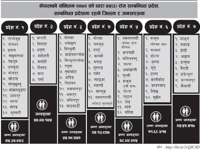 Prachi 2074-04-16_Layout 1.qxd