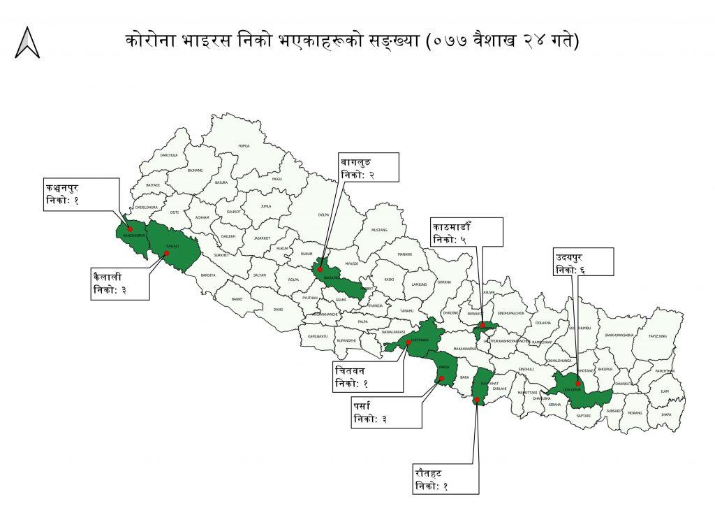 Nepali_Cured_May6
