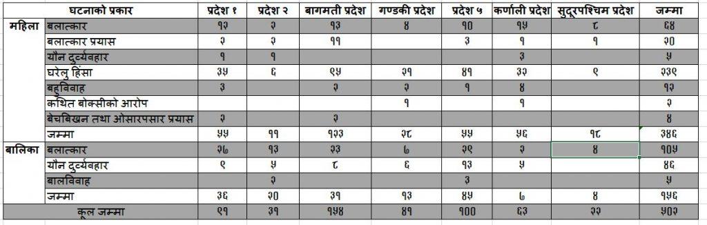 Data Table_20770207