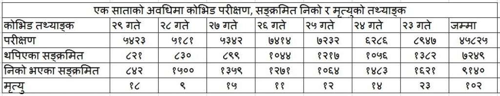 data20201215kathmandu