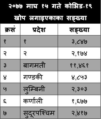 Covid_khop_20210128kathmandu