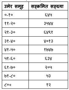 Chart_20200716